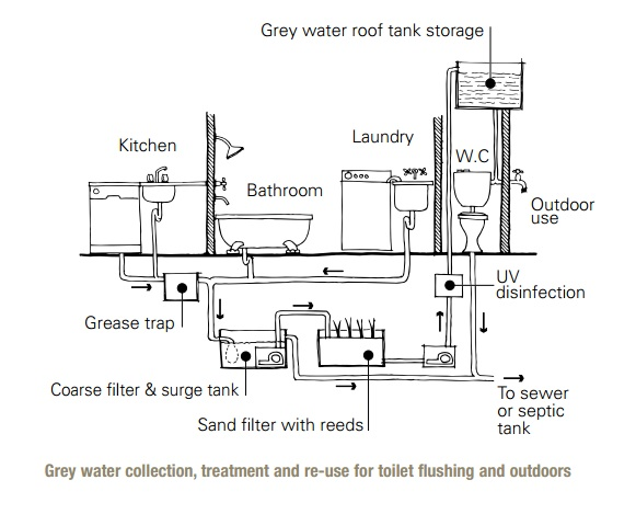 Diy Toilet Tank Cleaner