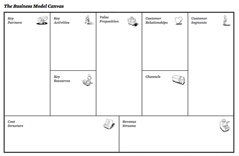 Business model canvas sswm business model canvas osterwalder pigneur 2009 accmission Choice Image