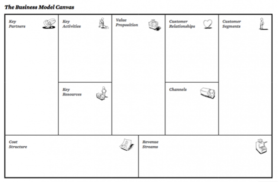 Business model canvas the business model canvas source osterwalder pigneur 2009 cheaphphosting Choice Image